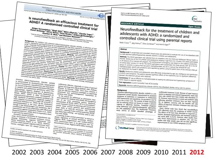 Scientific evidence supporting Neurofeedback